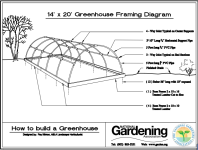 Greenhouse framing Diagram for DIY