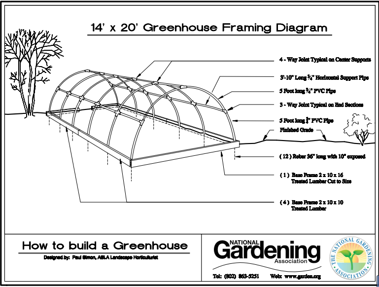 Build a Greenhouse In One Day – Video and Plans