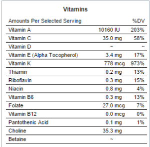 the nutritional vitamin content of dandelions